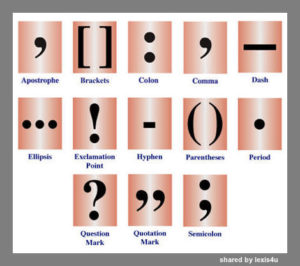 Punctuation-Marks-Poster-2-300x266